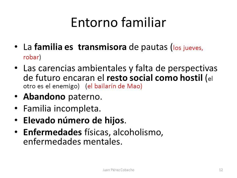 Entorno familiar La familia es transmisora de pautas (los jueves, robar)