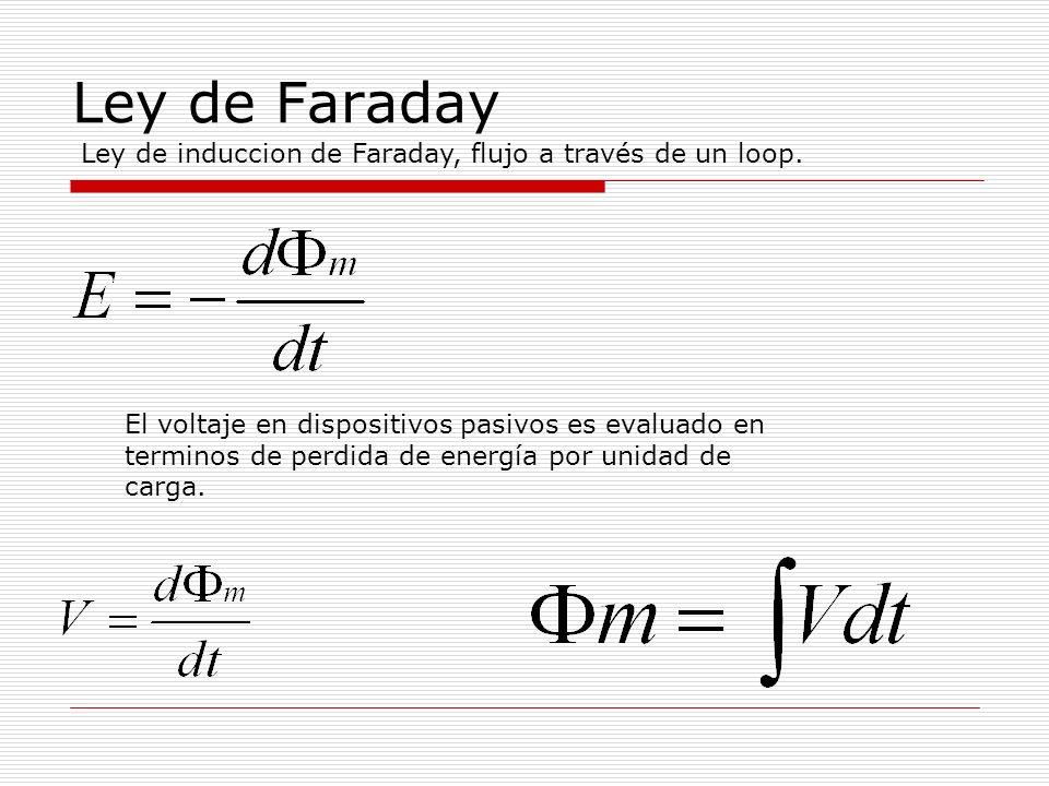 Ley de Faraday Ley de induccion de Faraday, flujo a través de un loop.