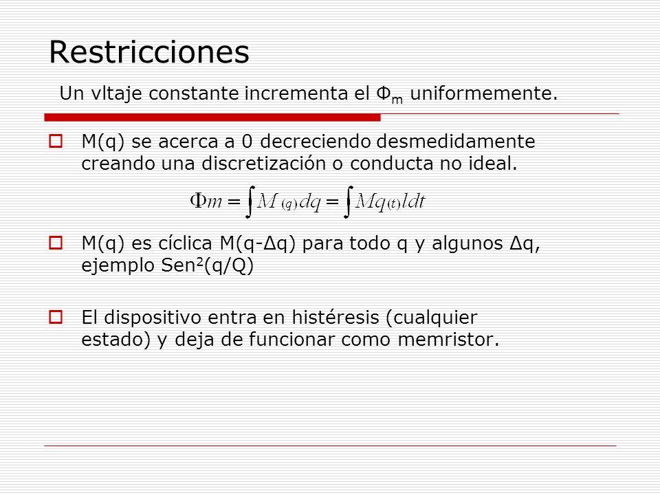 Restricciones Un vltaje constante incrementa el Φm uniformemente.