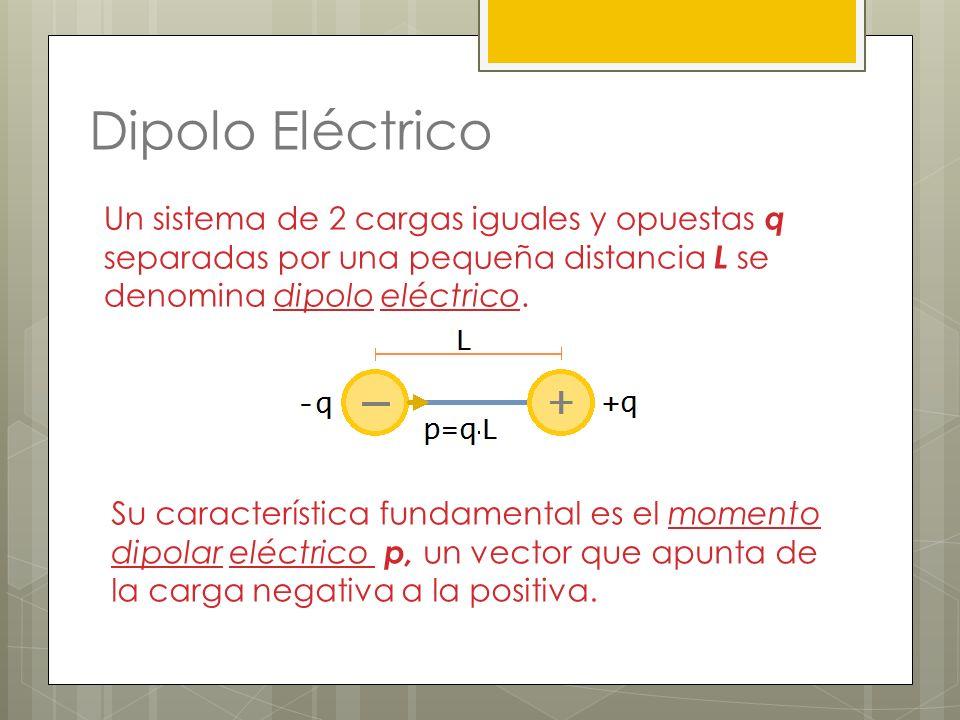 Dipolo Eléctrico Un sistema de 2 cargas iguales y opuestas q separadas por una pequeña distancia L se denomina dipolo eléctrico.