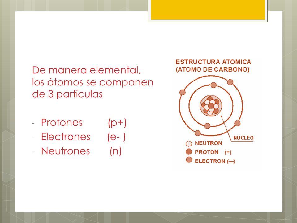 De manera elemental, los átomos se componen de 3 partículas