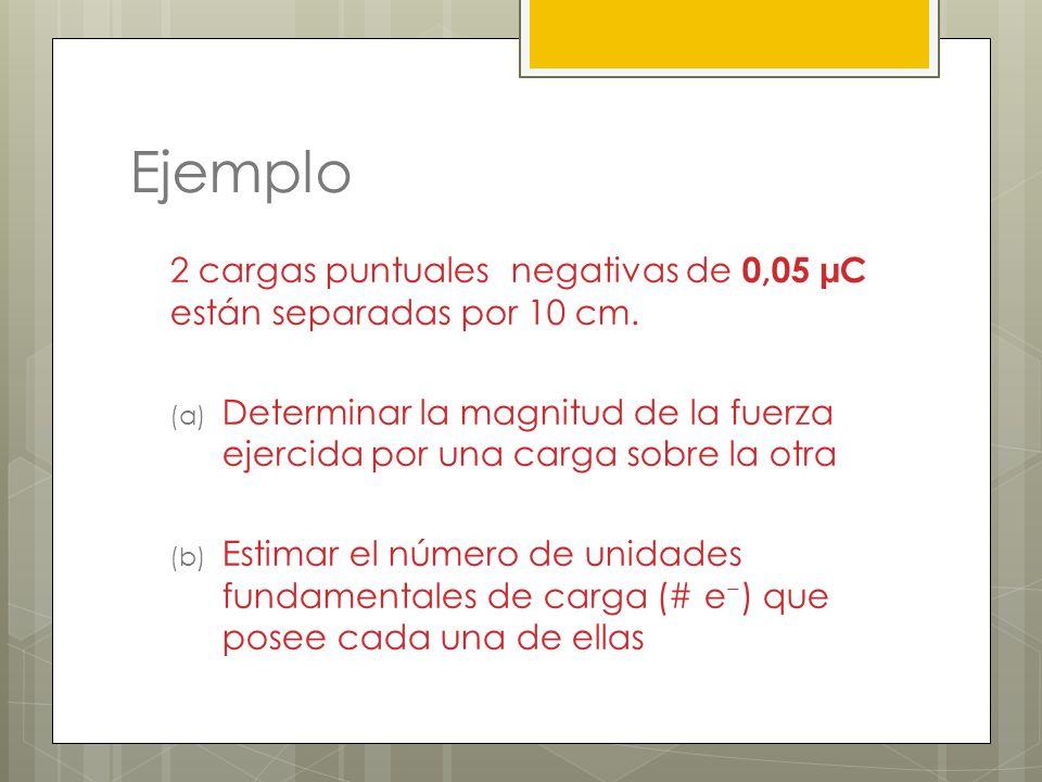 Ejemplo 2 cargas puntuales negativas de 0,05 µC están separadas por 10 cm. Determinar la magnitud de la fuerza ejercida por una carga sobre la otra.