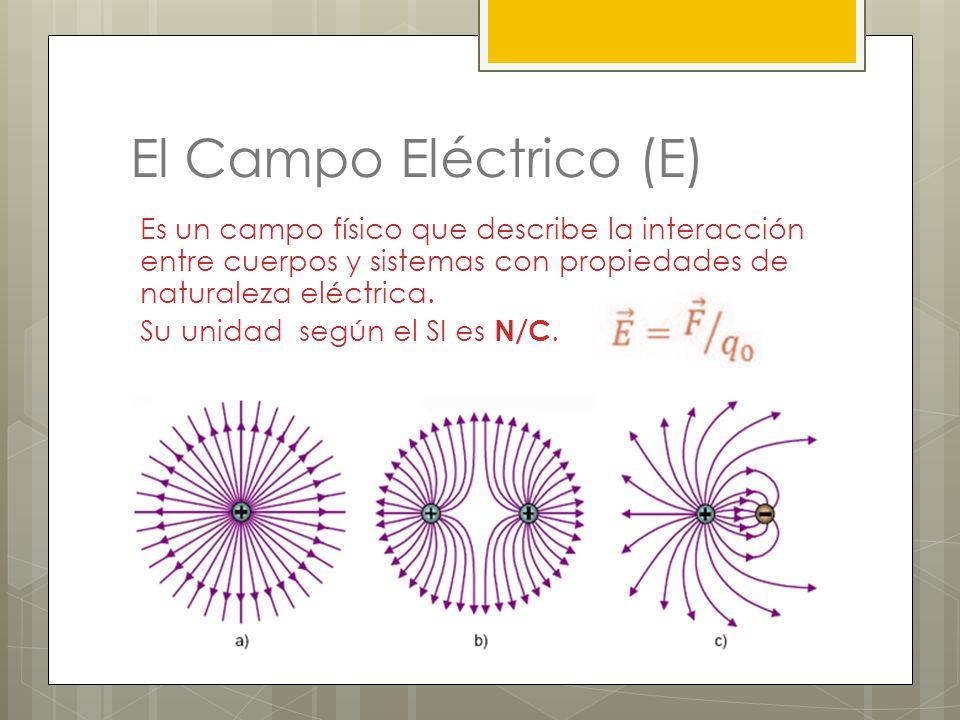 El Campo Eléctrico (E)