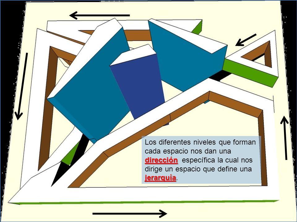 Los diferentes niveles que forman cada espacio nos dan una dirección específica la cual nos dirige un espacio que define una jerarquía.