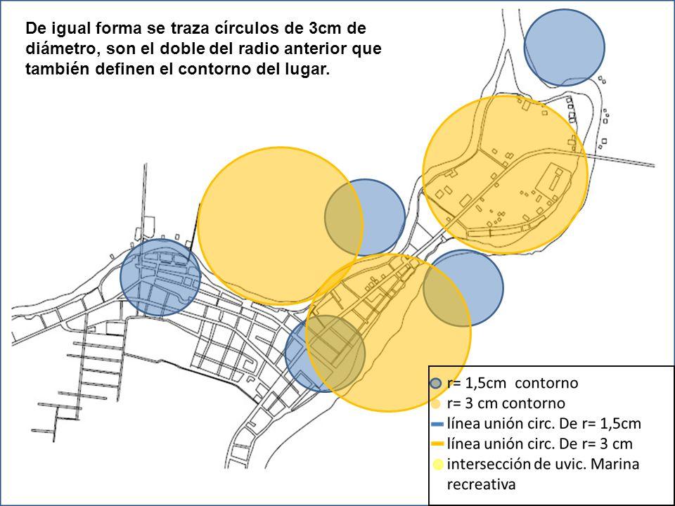 De igual forma se traza círculos de 3cm de diámetro, son el doble del radio anterior que también definen el contorno del lugar.