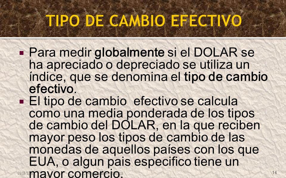 TIPO DE CAMBIO EFECTIVO