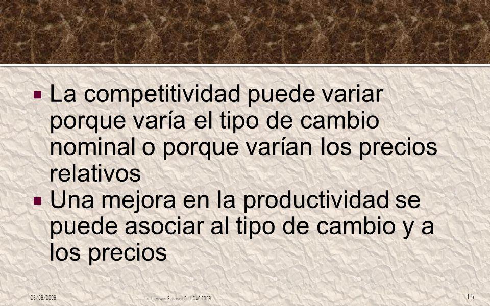 La competitividad puede variar porque varía el tipo de cambio nominal o porque varían los precios relativos