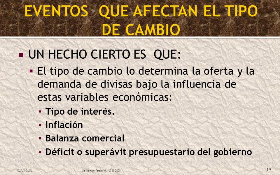 EVENTOS QUE AFECTAN EL TIPO DE CAMBIO