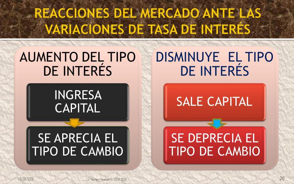 REACCIONES DEL MERCADO ANTE LAS VARIACIONES DE TASA DE INTERÉS