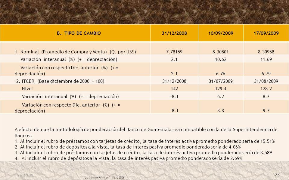 1. Nominal (Promedio de Compra y Venta) (Q. por US$) 7.78159 8.30801