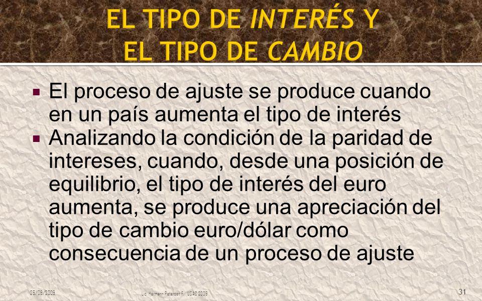 EL TIPO DE INTERÉS Y EL TIPO DE CAMBIO