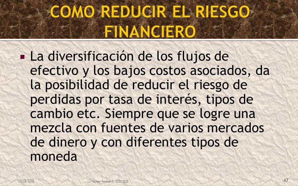 COMO REDUCIR EL RIESGO FINANCIERO