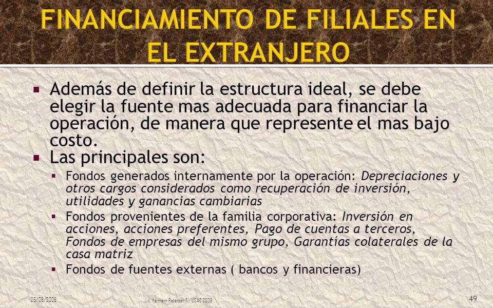 FINANCIAMIENTO DE FILIALES EN EL EXTRANJERO