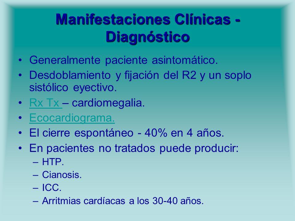 Manifestaciones Clínicas - Diagnóstico