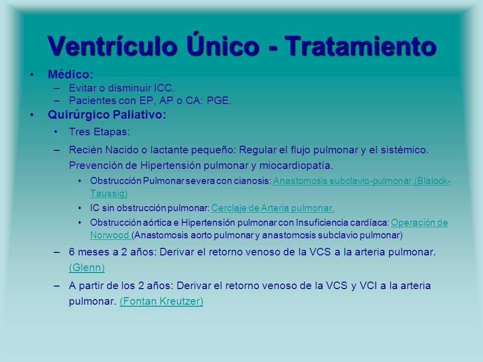Ventrículo Único - Tratamiento