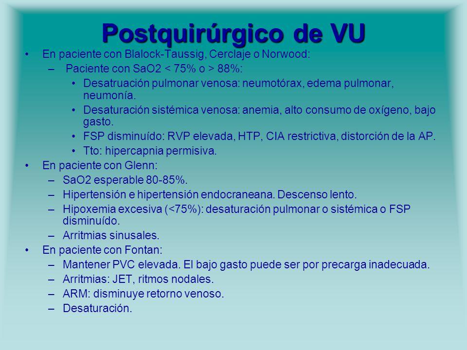 Postquirúrgico de VU En paciente con Blalock-Taussig, Cerclaje o Norwood: Paciente con SaO2 < 75% o > 88%: