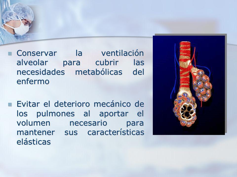 Conservar la ventilación alveolar para cubrir las necesidades metabólicas del enfermo