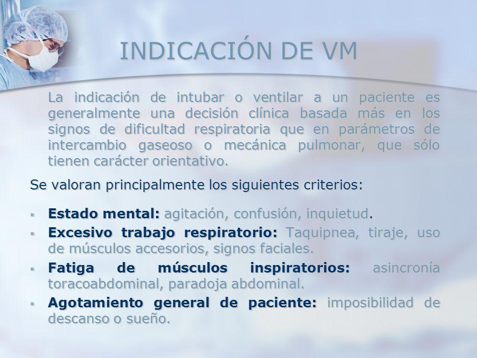 INDICACIÓN DE VM