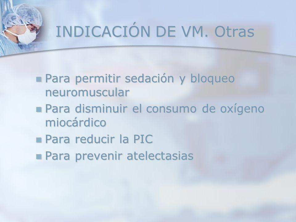 INDICACIÓN DE VM. Otras Para permitir sedación y bloqueo neuromuscular