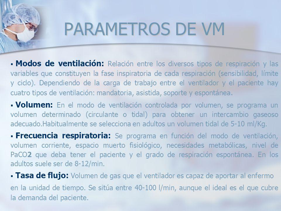PARAMETROS DE VM