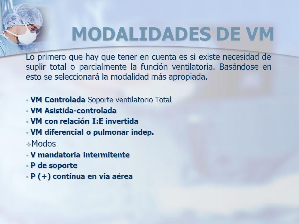 MODALIDADES DE VM