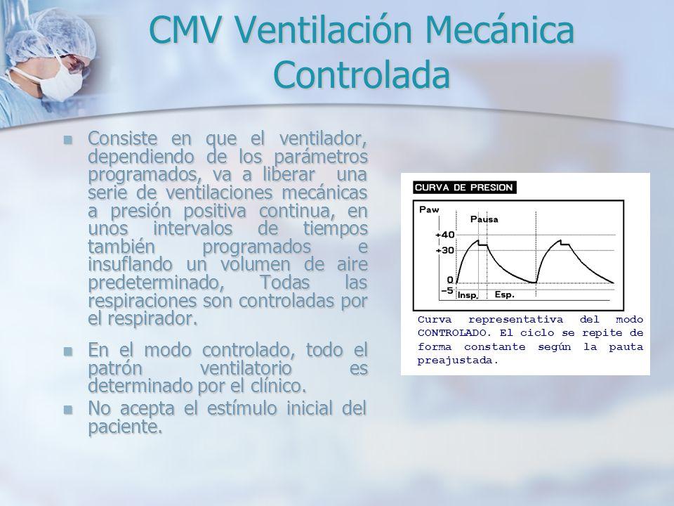 CMV Ventilación Mecánica Controlada