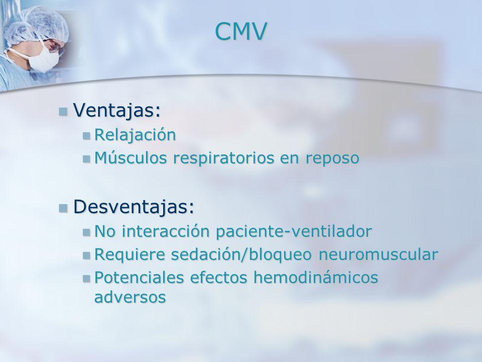 CMV Ventajas: Desventajas: Relajación Músculos respiratorios en reposo