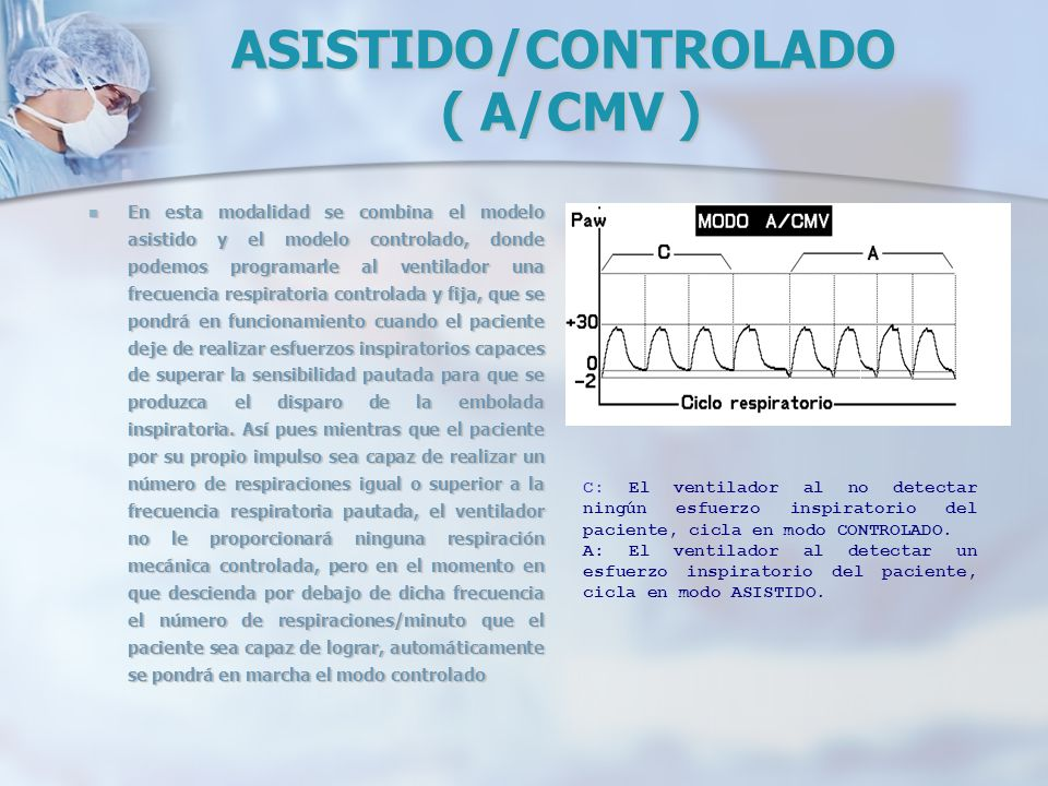 ASISTIDO/CONTROLADO ( A/CMV )