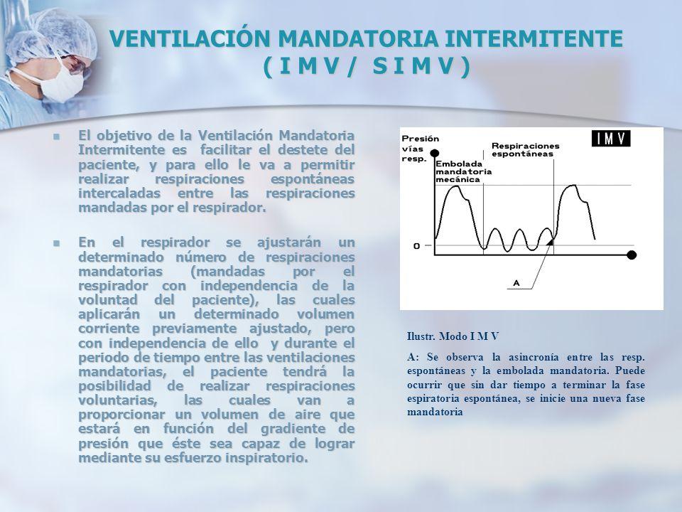 VENTILACIÓN MANDATORIA INTERMITENTE ( I M V / S I M V )