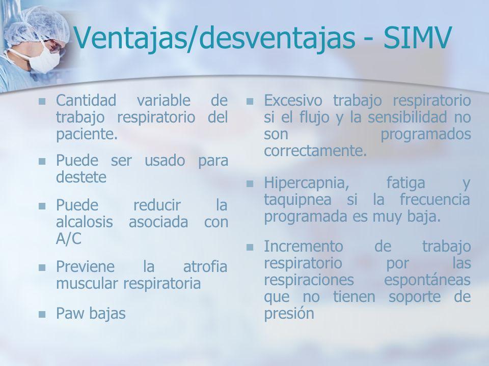 Ventajas/desventajas - SIMV