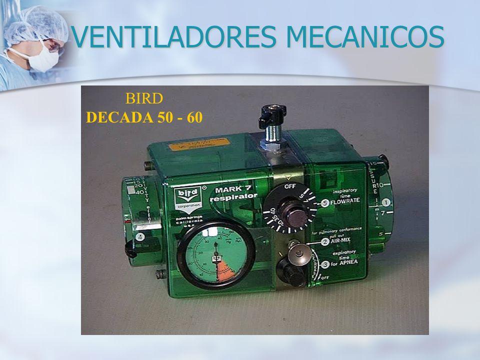 VENTILADORES MECANICOS