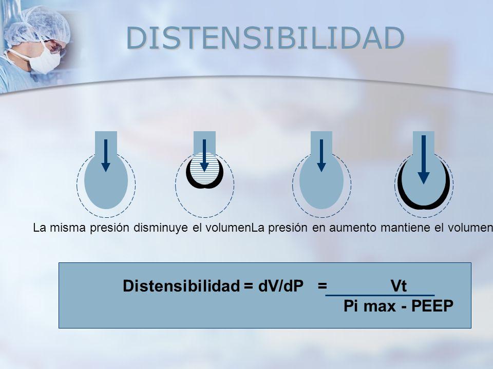 Distensibilidad = dV/dP = Vt