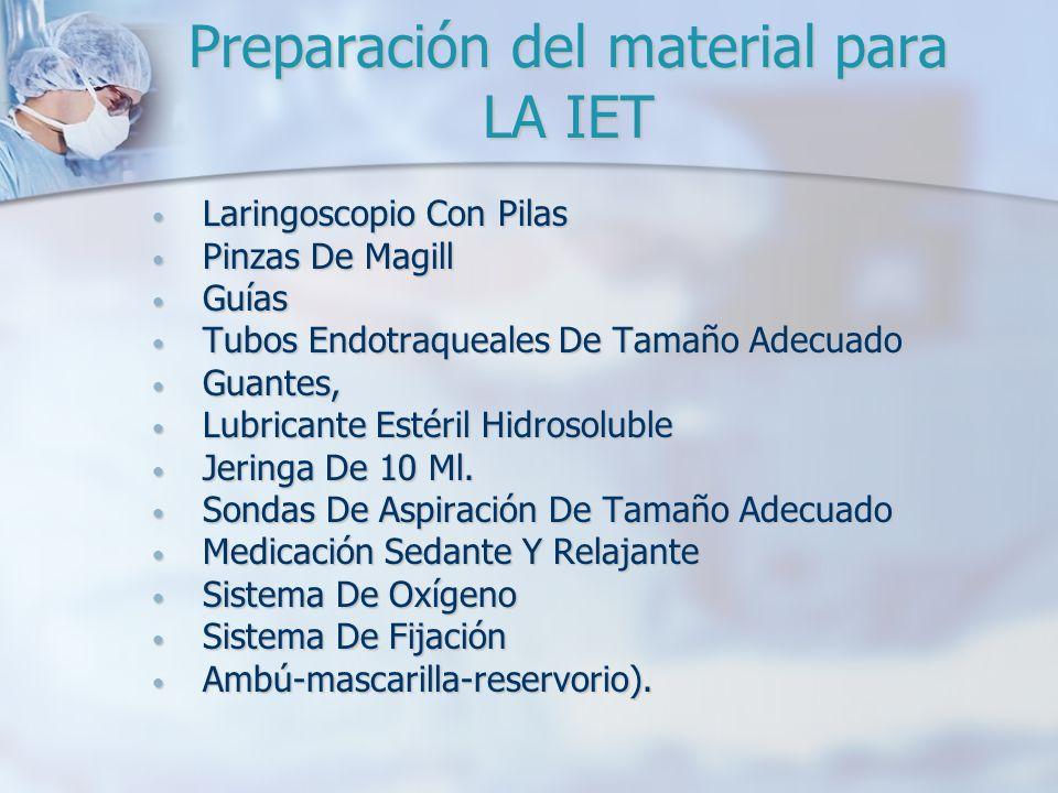 Preparación del material para LA IET