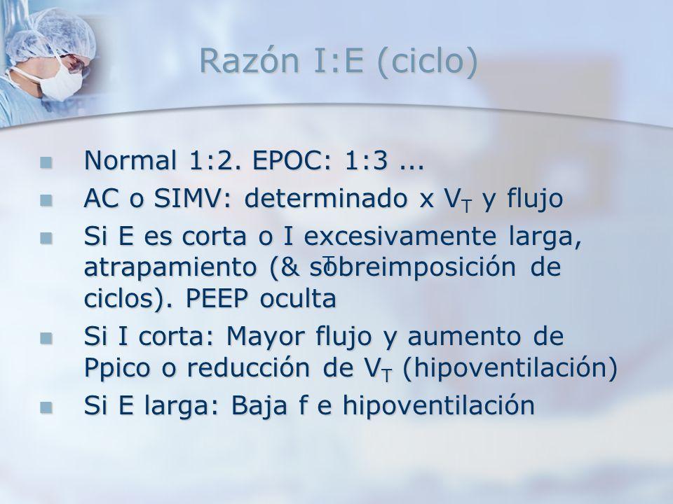 Razón I:E (ciclo) T Normal 1:2. EPOC: 1:3 ...
