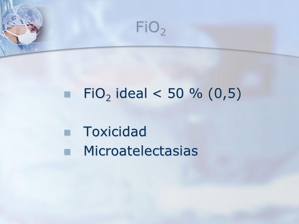 FiO2 FiO2 ideal < 50 % (0,5) Toxicidad Microatelectasias