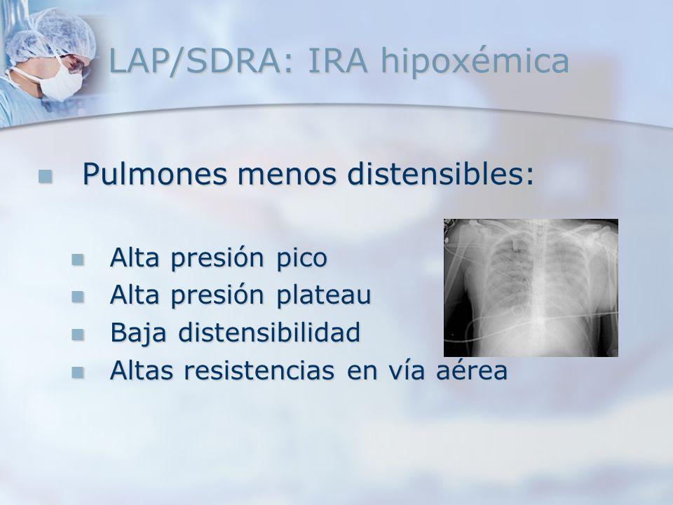 LAP/SDRA: IRA hipoxémica