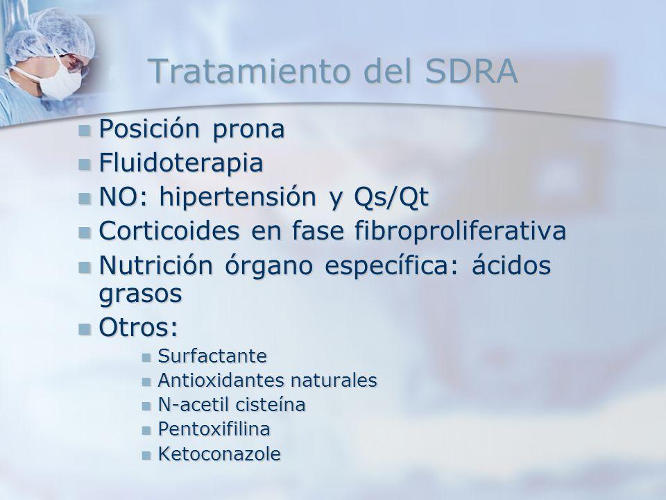 Tratamiento del SDRA Posición prona Fluidoterapia
