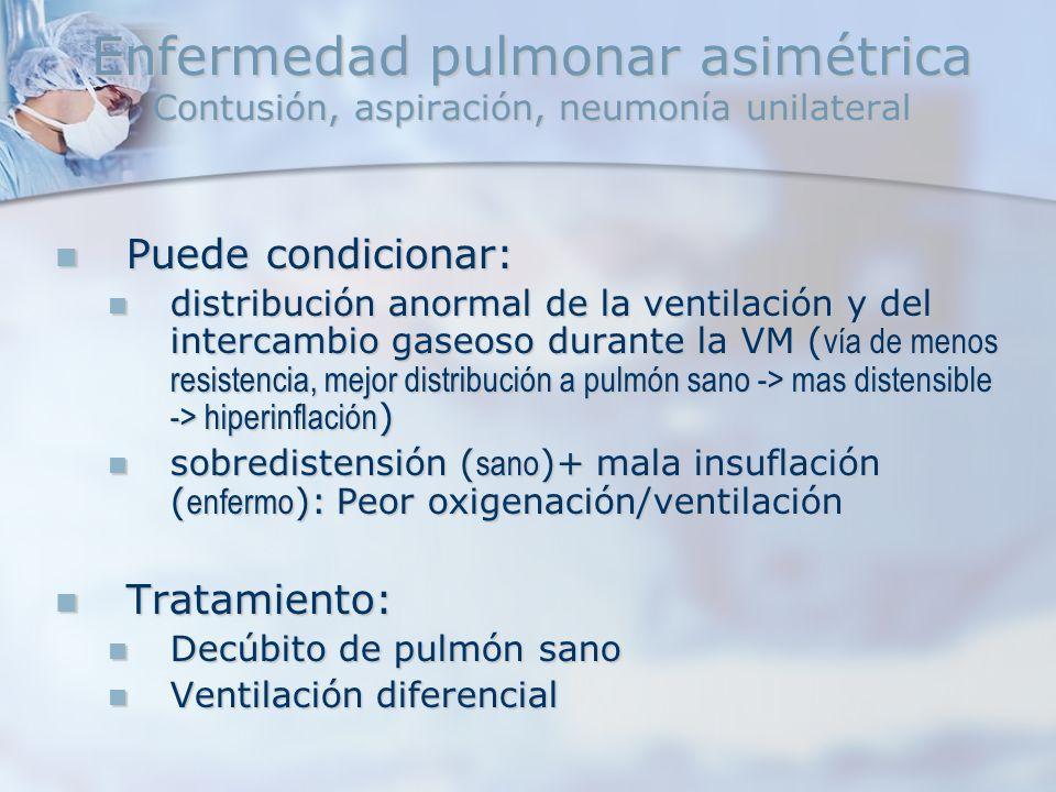 Enfermedad pulmonar asimétrica Contusión, aspiración, neumonía unilateral