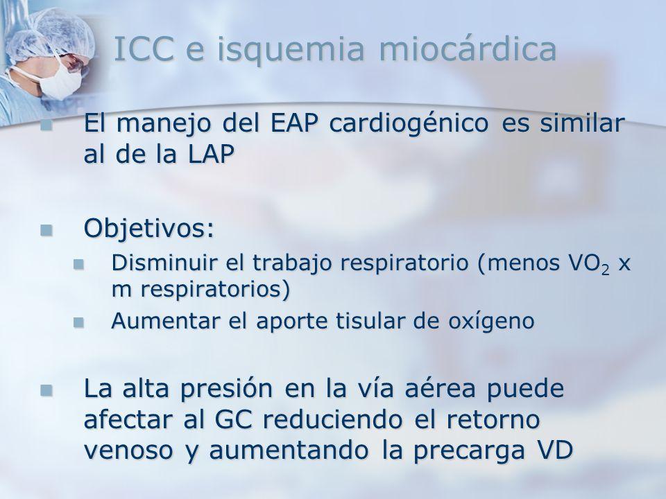 ICC e isquemia miocárdica