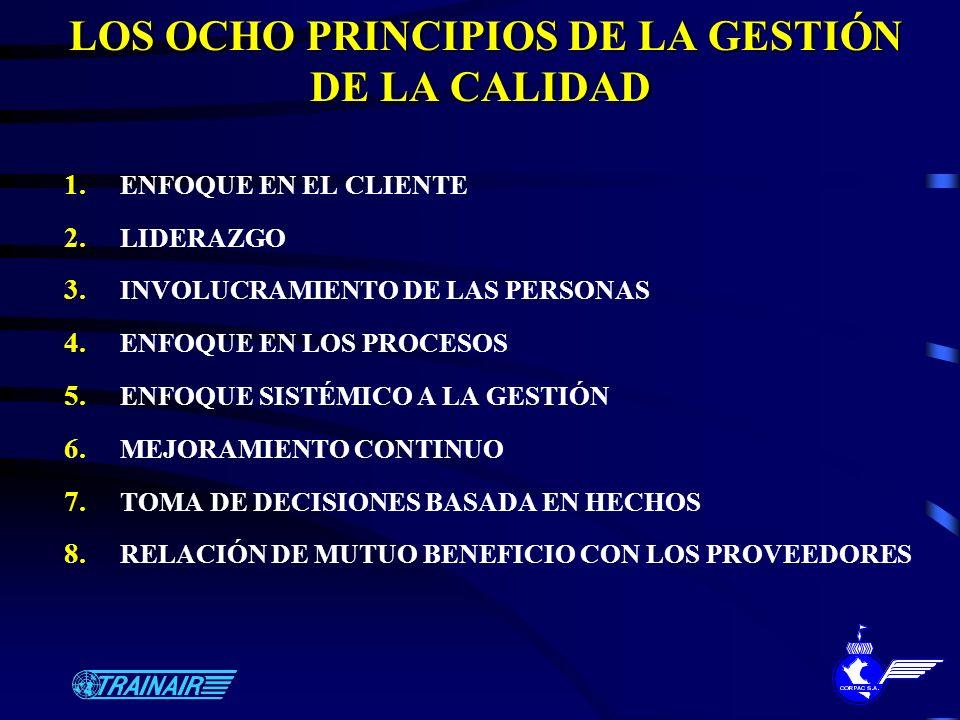LOS OCHO PRINCIPIOS DE LA GESTIÓN DE LA CALIDAD