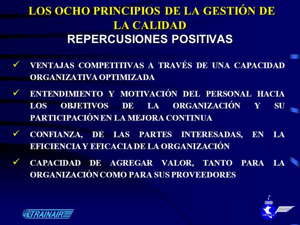 LOS OCHO PRINCIPIOS DE LA GESTIÓN DE LA CALIDAD REPERCUSIONES POSITIVAS