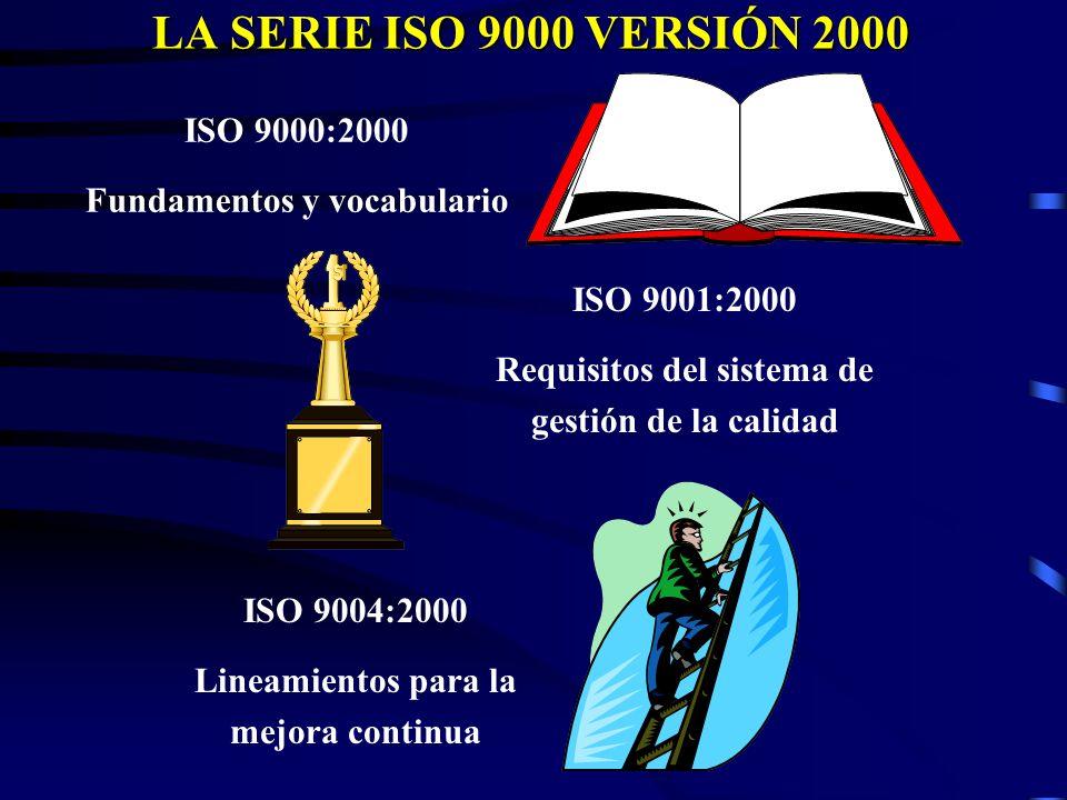 LA SERIE ISO 9000 VERSIÓN 2000 ISO 9000:2000 Fundamentos y vocabulario