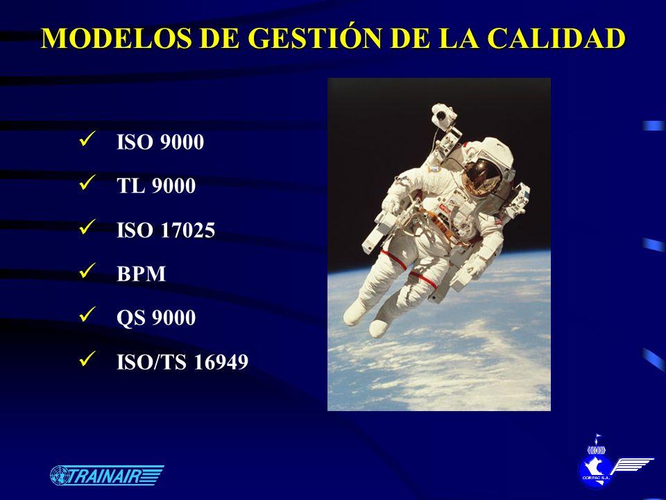MODELOS DE GESTIÓN DE LA CALIDAD