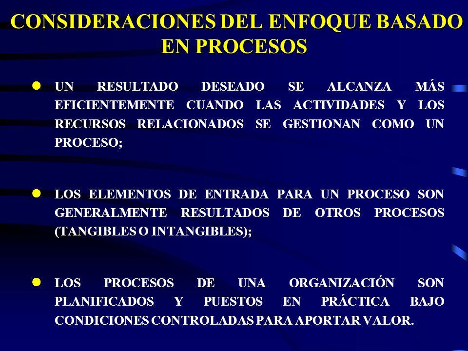 CONSIDERACIONES DEL ENFOQUE BASADO EN PROCESOS