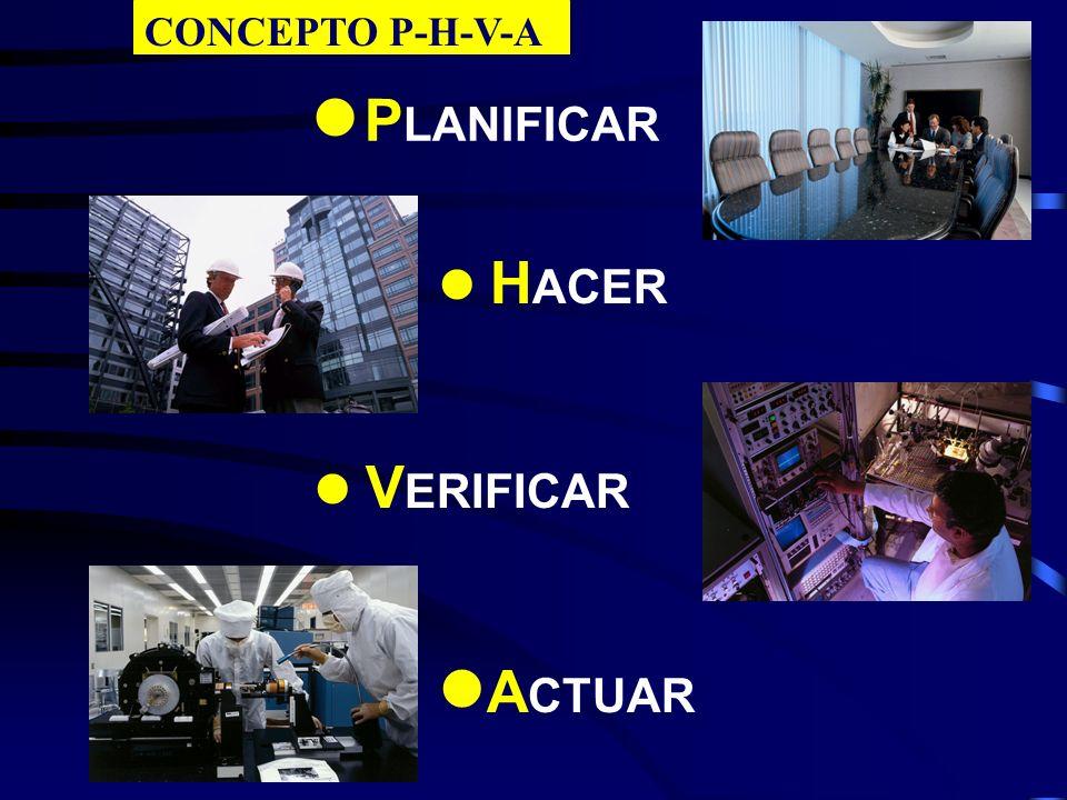 PLANIFICAR ACTUAR HACER VERIFICAR CONCEPTO P-H-V-A