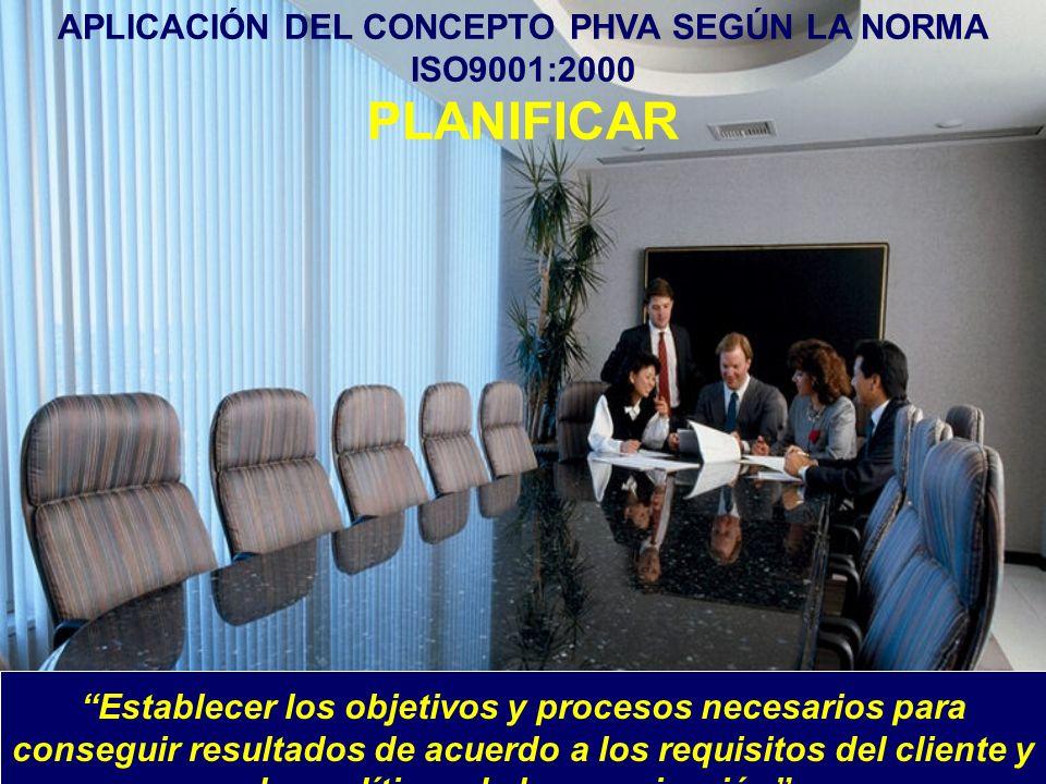 APLICACIÓN DEL CONCEPTO PHVA SEGÚN LA NORMA ISO9001:2000