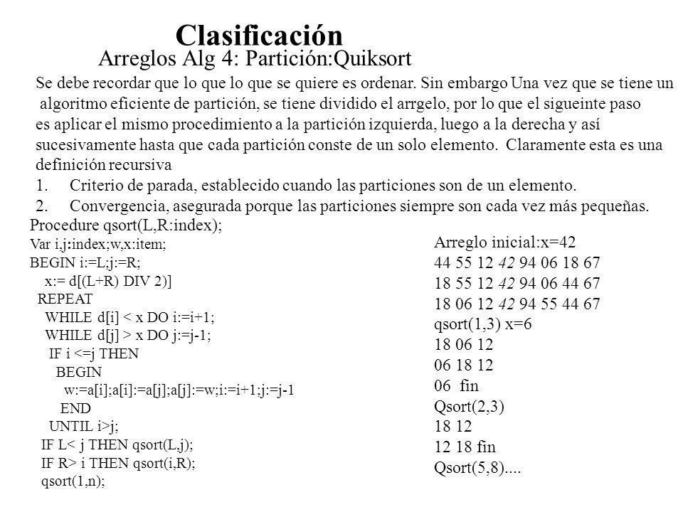 Clasificación Arreglos Alg 4: Partición:Quiksort