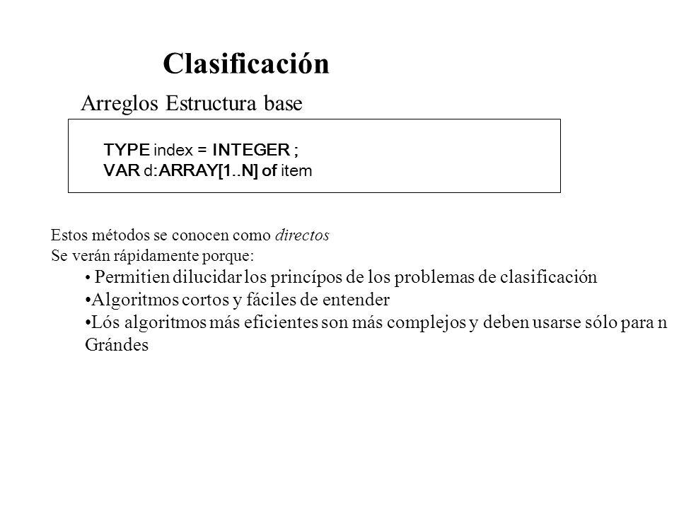 Clasificación Arreglos Estructura base