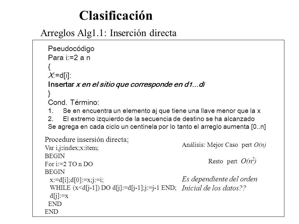 Clasificación Arreglos Alg1.1: Inserción directa Pseudocódigo