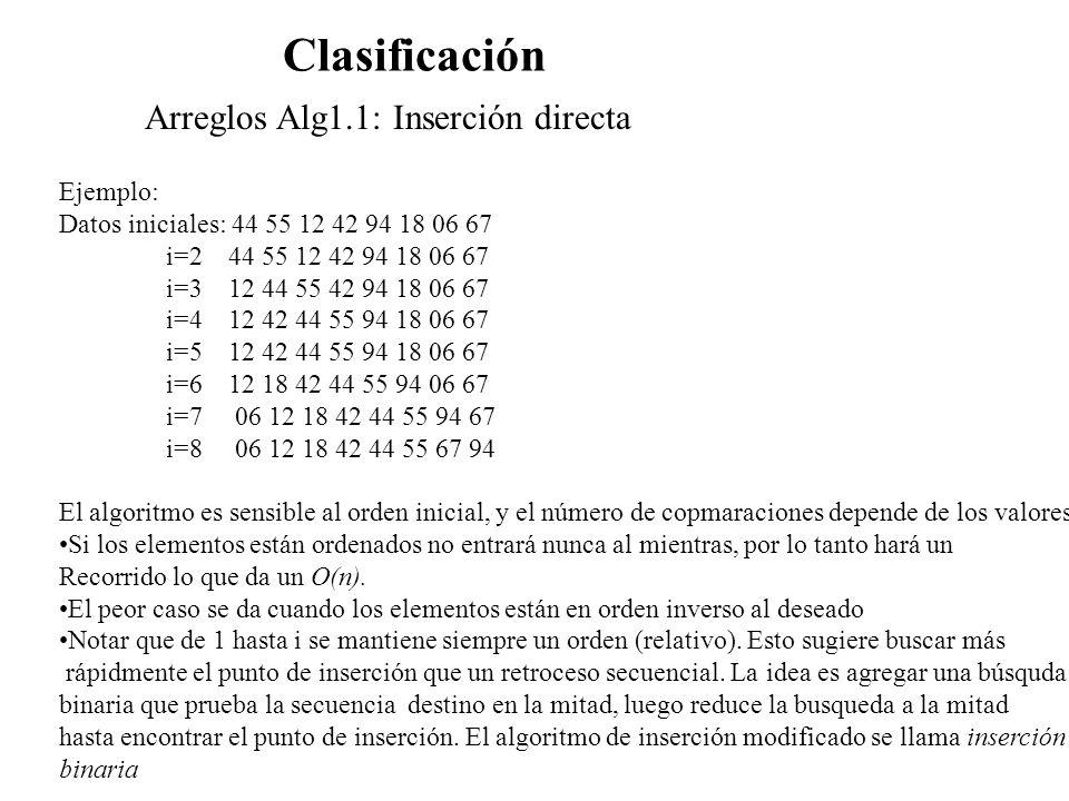 Clasificación Arreglos Alg1.1: Inserción directa Ejemplo: